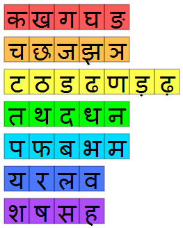 Consonants in Color